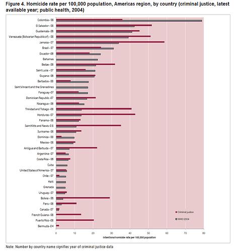 Screenshot_2020-09-16 HEUNI_tn indd - International_Statistics_on_Crime_and_Justice pdf(1)