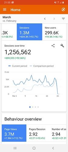 Screenshot_20200329-215535_Analytics